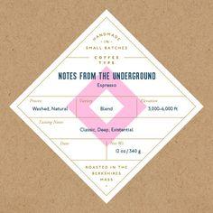 Notes from the Underground Espresso
