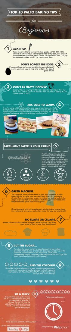 Top 10 paleo baking Tips for beginners | Piktochart Infographic Editor