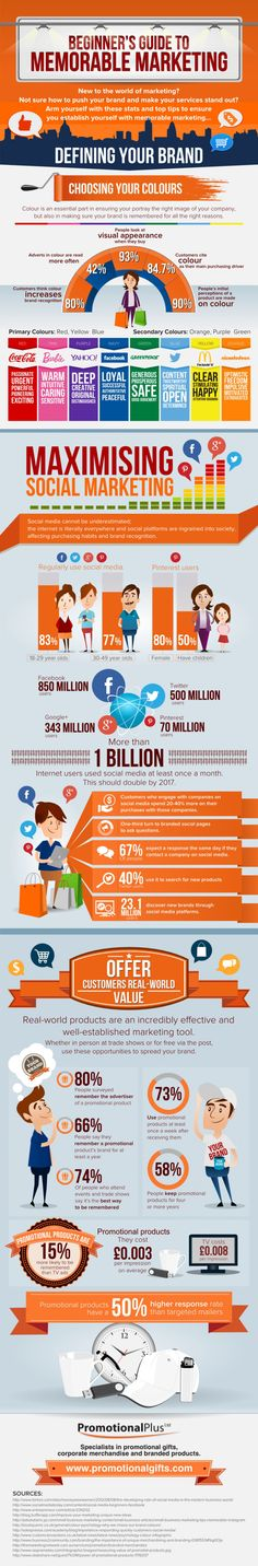 A Beginner's Guide To Memorable Marketing #Infographic