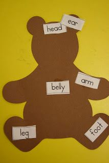 Mrs. Lee's Kindergarten: Labeling Lesson