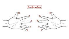 Ascribe Values