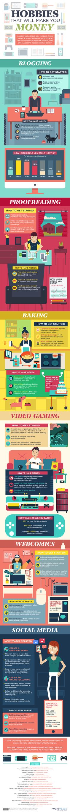6 Hobbies That Can Actually Make You Money - infographic