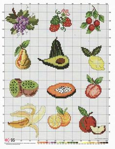 1 million+ Stunning Free Images to Use Anywhere 123 Cross Stitch, Cross Stitch Fruit, Cross Stitch Kitchen, Beaded Cross Stitch, Cross Stitch Borders, Cross Stitch Flowers, Chain Stitch, Cross Stitch Designs, Cross Stitching