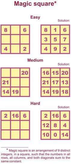 8 Best Magic squares math images in 2019