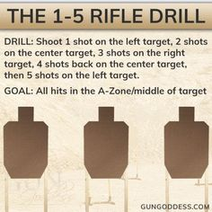 If you want to overcome a trigger jerk or a flinch, the Wall Drill is the perfect dry fire drill to help you fix these issues. Weapons Guns, Guns And Ammo, Outdoor Shooting Range, Shooting Bench, Tactical Training, Tactical Gear, Fire Drill, Shooting Targets, Target Practice