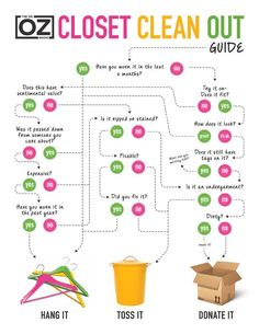 Great fall closet clean out guide for purging unworn summer clothes.
