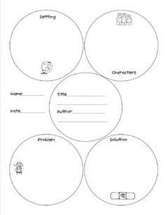 Circles Story Map