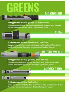Sabers Green and others