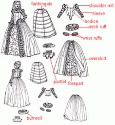 How to fix the Simplicity Shakespeare in Love dress.  I have this pattern, I'm not great at pattern drafting, but pattern doctoring I can do.