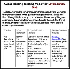 Getting Started with Guided Reading