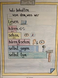 We keep from that Wir behalten von dem…. Diy Crafts To Do, How To Make Diy, Sketch Notes, Child Development, Classroom Management, Psychology, Coaching, Kindergarten, Workshop