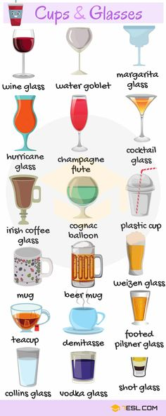 Nice Glassware: List of Cups and Glasses with Pictures Learn Cups and Glasses Vocabulary in English. English Vocabulary Words, Learn English Words, Grammar And Vocabulary, Food Vocabulary, English Tips, English Lessons, English English, Fluent English, English Writing