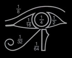 The True Meaning Of The Eye Of Horus - David Icke's Official Forums Ancient Symbols, Ancient Aliens, Ancient Egypt, Ancient History, European History, Ancient Artifacts, Ancient Greece, Black History, American History