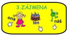 Výsledek obrázku pro slovn� druhy Education, Learning, School, Petra, Studying, Teaching, Onderwijs