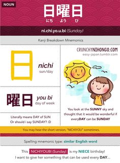 Let's Learn Japanese name of days easily using this story mnemonics °˖✧◝(⁰▿⁰)◜✧˖°