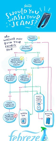 Make your favorite pair of jeans last. Want to avoid the fading and changes to the fit that happen in the washing machine? Before you let your favorite pair of jeans take the potentially ruinous washing machine plunge, follow this flow chart. Here you'll see if you should wash your jeans or just keep wearing them. The solution to keeping your jeans looking and smelling fresh may be as easy spraying Febreze Fabric Refresher.