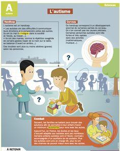 Fiche exposés : L'autisme