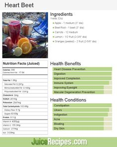 Heart Beet | Juice Recipes