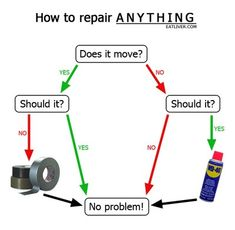 Ramblings of a Semi-Mad Man: Free Advice Fridays - Repairing Anything Kaizen, Wd 40 Uses, Farm Humor, Life Hacks, Life Tips, Duck Tape, Thats The Way, Tricks, Just In Case