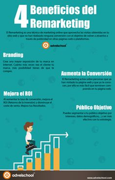 4 beneficios del remarketing #infografia #infographic #marketing