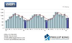 Your Suffolk Home Value: Suffolk County Single Family Property Sales