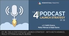 zhannadesign direction: The 4-Step Podcast Launch Strategy