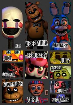 Witch month were you born tells witch character you really are.I'm the cupcake