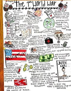 "Instead of simply taking notes with definitions, or to practice outlining skills, ""sketchnoting"" is the practice of listening/reading, summarizing, and synthesizing information along with eye-catching images. Check out the blog for amazing samples by students and adults!"