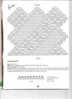 Picasa Web Albums Irish Crochet Patterns, Filet Crochet Charts, Crochet Diagram, Crochet Stitches, Crochet Table Runner, Crochet Tablecloth, Crochet Doilies, Crochet Lace, Spiral Crochet