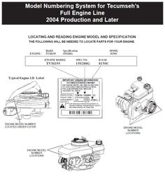 tecumseh carburetor diagram Carburetor diagram tecumseh