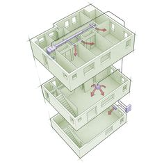Designing High-Performance HVAC