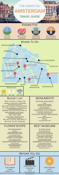 Travel and Trip infographic The Essential Travel Guide to Amsterdam (Infographic). Infographic Description The Essential Travel Guide to Amsterdam Tour En Amsterdam, Amsterdam Travel Guide, Visit Amsterdam, Amsterdam Info, Amsterdam Food, Hotel Amsterdam, Trips To Amsterdam, Amsterdam Weekend, European Vacation