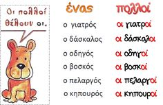 Greek Language, Speech And Language, Language Activities, Learning Activities, Greek Writing, Learn Greek, Too Cool For School, School Lessons, Primary School
