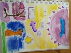 #Sketchbook #watercolour