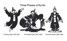 ko-ko the clown, max fleischer