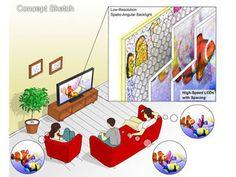 New glasses-free 3D technology under development - CNET