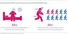 PM: STADA Gesundheitsreport 2016: Deutschland im Dauerstress - ... - https://www.gesundheits-frage.de/6215-pm-stada-gesundheitsreport-2016-deutschland-im-dauerstress.html