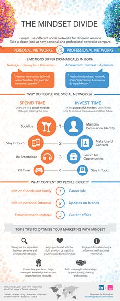 Personal vs Professional Networks: Learn about the critical differences of the two mindsets in social networks that determine the efficiency of your marketing efforts. People use professional and personal social media for different reasons. Inbound Marketing, Marketing Digital, Internet Marketing, Online Marketing, Social Media Marketing, Marketing Branding, Marketing Strategies, Mobile Marketing, Facebook Marketing