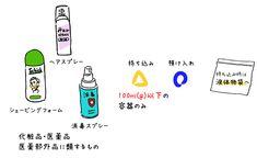 化粧品・医薬品・医薬部外品に類するもの:持ち込み可(100ml以下の容器に限る)、預け入れ可、持ち込み時は液体物袋へ