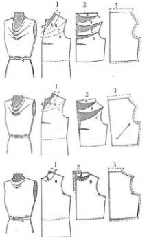 dress design draping and flat pattern making - PIPicStats Sewing Hacks, Sewing Tutorials, Sewing Crafts, Sewing Projects, Pattern Drafting Tutorials, Sewing Ideas, Techniques Couture, Sewing Techniques, Pattern Cutting
