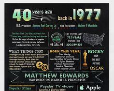 40th Birthday Sign 40 Years Ago Chalkboard by SportBirthday