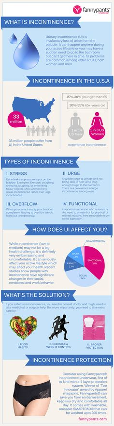 Common causes and types of incontinence https://www.fannypants.com/all/causes-of-incontinence