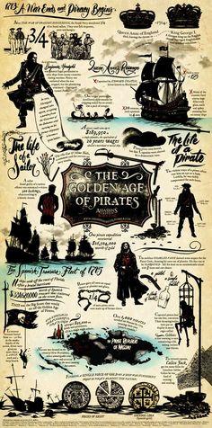Pirate History:
