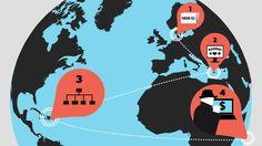 GAMBLING TEMA. Gamblingsites gemmer sig i skattely. To ud af tre online spillesites opererer via skattely, når de tjener millioner i Danmark. Det viser en gennemgang foretaget af DR's Databaseredaktion. Onsdag d. 27/11 2013