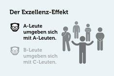 Exzellenz-Effekt: ABC-Chefs und ihre Mitarbeiter