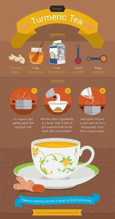 Turmeric Tea - Turmeric is the New Superfood