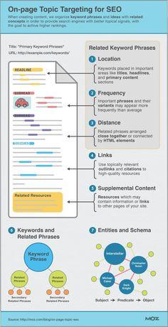 SEO Company -- Digital Marketing Specialist