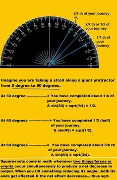 Maths..