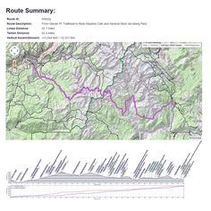 Planning an alternate route from Glacier Point to Red's Meadow was easy using Sierra Mapper.