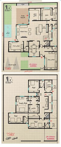 Employee Evaluation Form, New House Plans, Arch, New Homes, Floor Plans, Backyard, Houses, How To Plan, Design